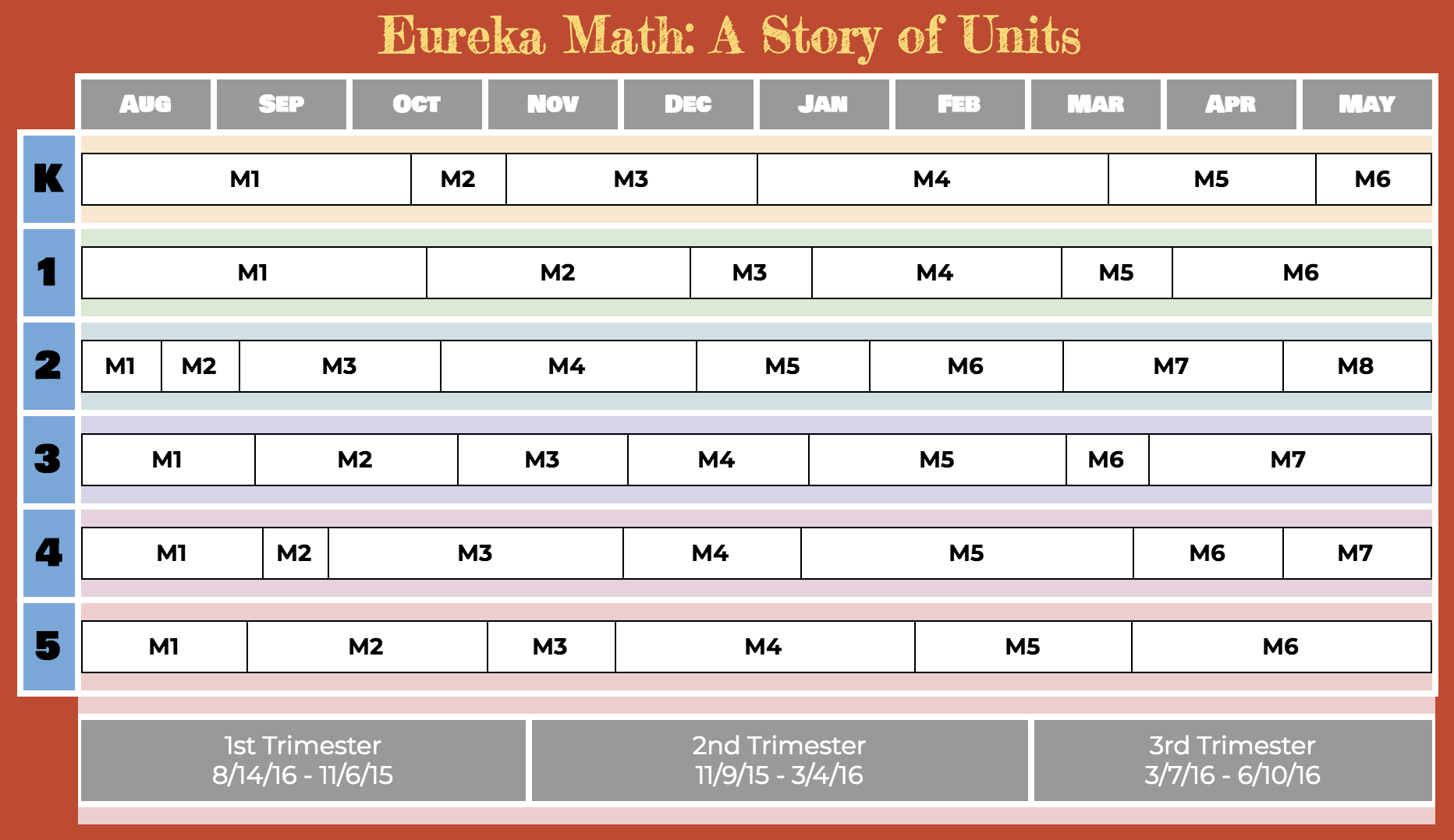 Eureka Math pacing